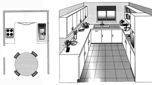 plan de cuisine