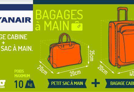 format valise ryanair
