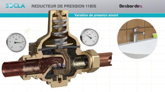 reducteur pression