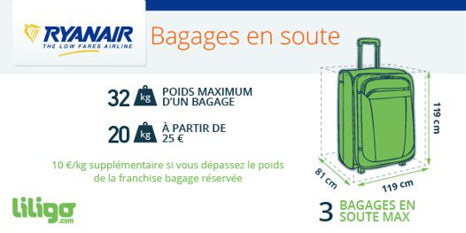 taille bagage ryanair