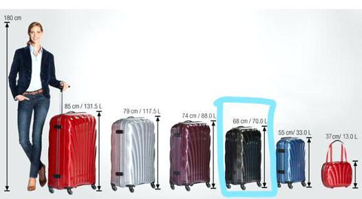 volume valise